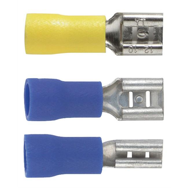 Cosses rondes préisolées 2,8 mm² PHONOCAR